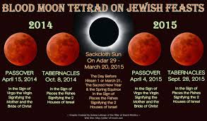blood moons holydays 2015